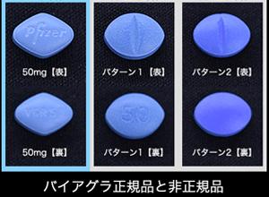 ED治療薬のニセモノ