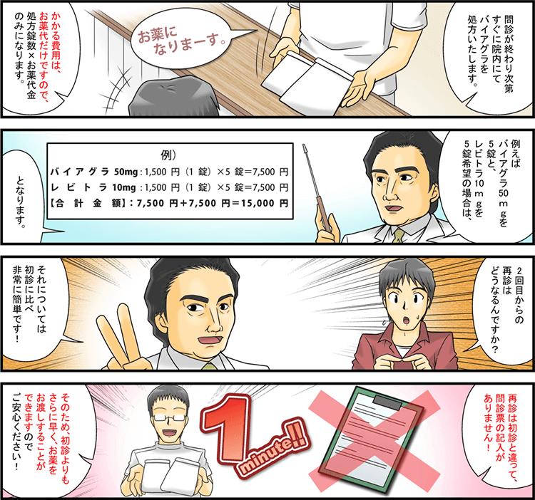 お会計|漫画処方の流れ〜初診編