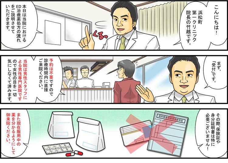 受付|漫画処方の流れ〜初診編
