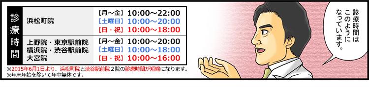 診療時間|漫画処方の流れ〜初診編