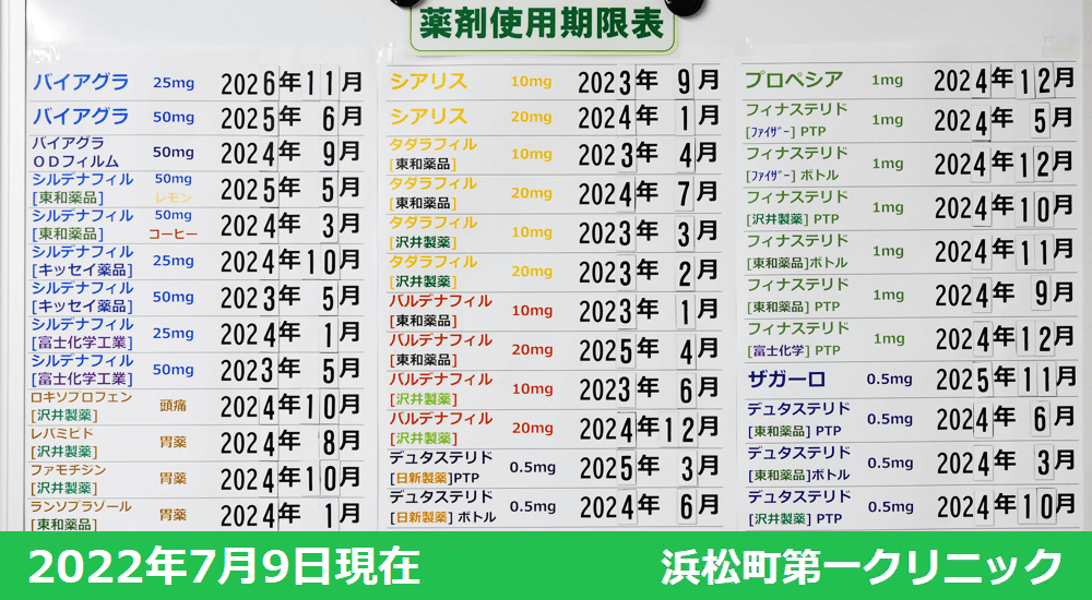薬剤使用期限表