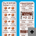フィナステリド錠0.2mg「ファイザー」のPTPシート